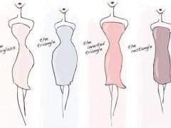 韩版童装进货渠道 如何根据体型选择服装